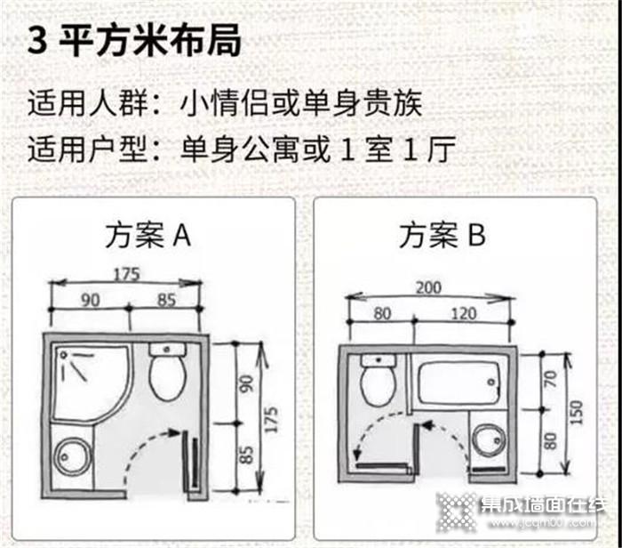 3㎡到9㎡的卫生间装修尺寸,精准到每一厘米!照着装不出差错!