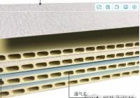 集成墙板和传统批灰施工,哪种装修会更好?