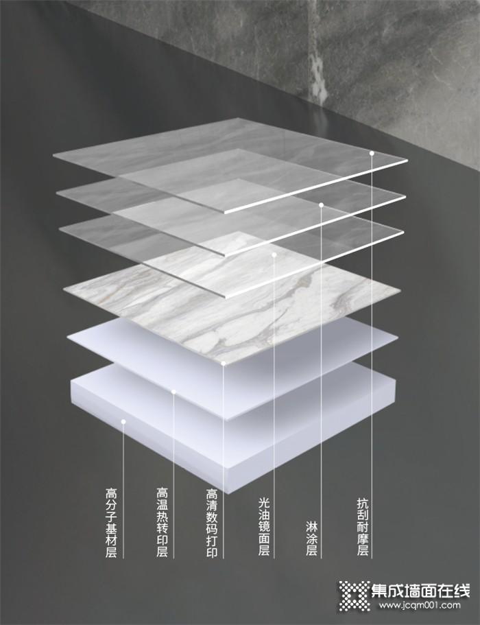 世纪豪门新品上市 | 超薄人造石数码岩板/墙板——维多利亚,高颜值,超nice!